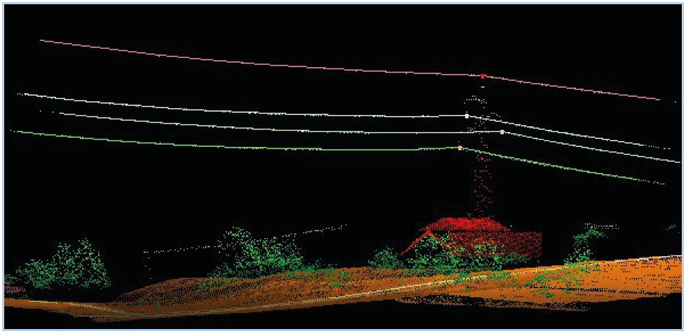 Overhead Power lines in LiDAR point cloud data