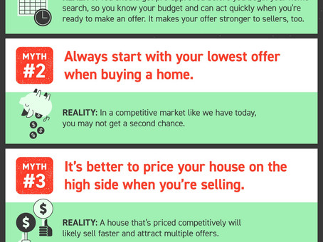 2021 Real Estate Myth Buster [INFOGRAPHIC]