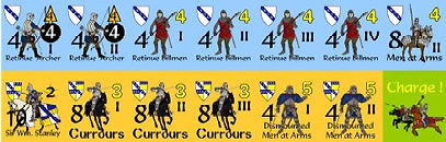 Counters Examples
