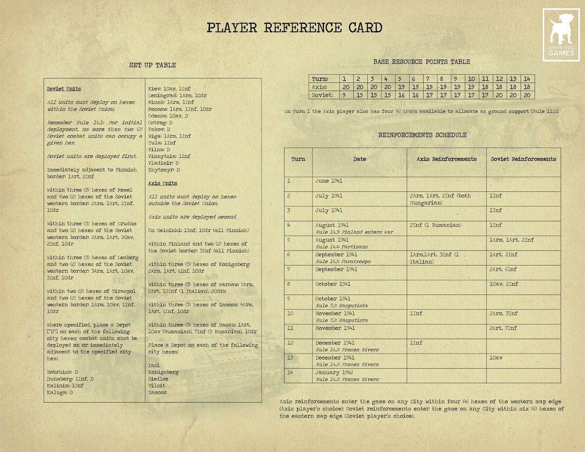 barbarossa player reference card