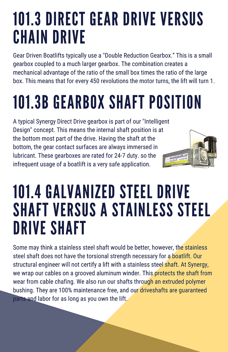 101.1 Galvanized Steel Lifts versus Alum
