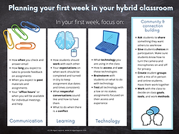 Planning your first week infographic