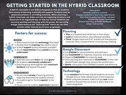Getting started in the hybrid classroom infographic