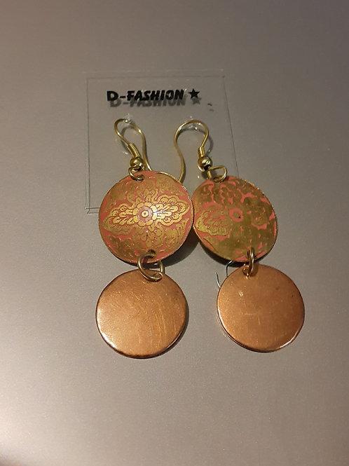 Copper Disc Earnings
