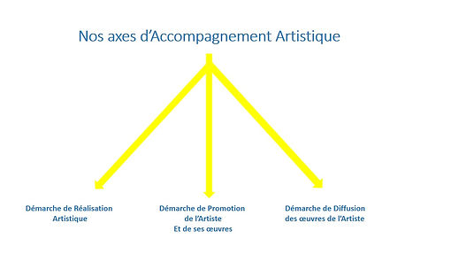 Nos_axes_d'Accompagnement_Artistique.jpg