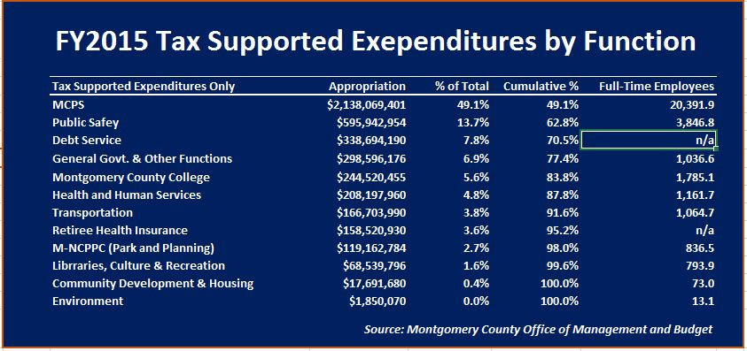 FY2015Expenditures.JPG