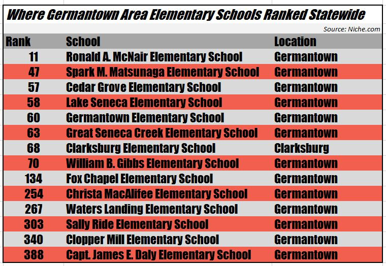 Elementary Schools.jpg