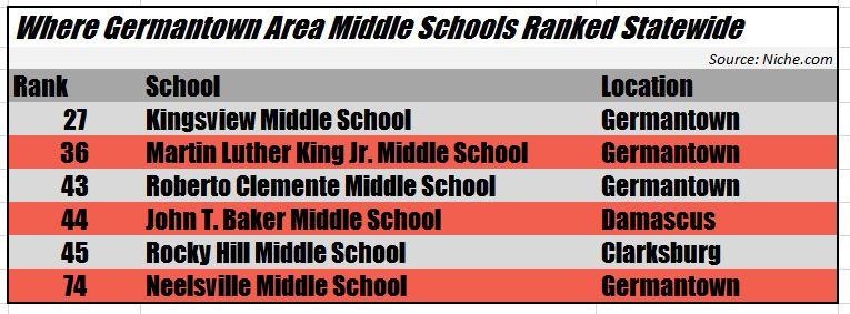 Middle Schools.jpg