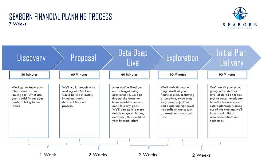 Comprehensive Planning Infographic.PNG
