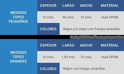 TOPES TABLAS.png