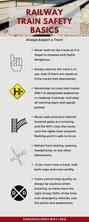 Railway Train Safety Basics.png