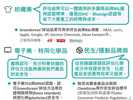 GreenScreen® for Safer Chemicals 安全評估方法臺灣首發試行分享