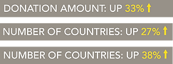 global_stats.png
