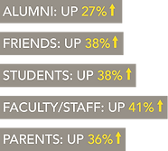participation numbers_grey.png