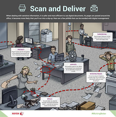 scan_and_deliver.jpg