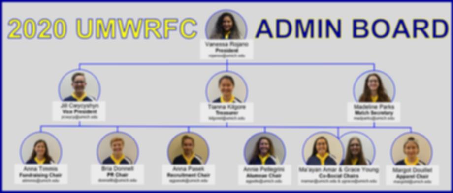 2020 UMWRFC Admin Board.png
