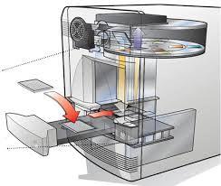 Q PCR Machine - JHN