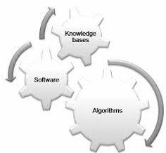 Data Mining, Mineradora de Dados, HP, Inteligencia Analítica, Servidor, BIG DATA, Storage