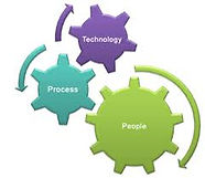 Virtualização, Backup como Serviço, Cloud Computing, Nuvem Privada, HP, Segurança