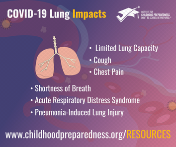 Covid-19 Lung Impacts