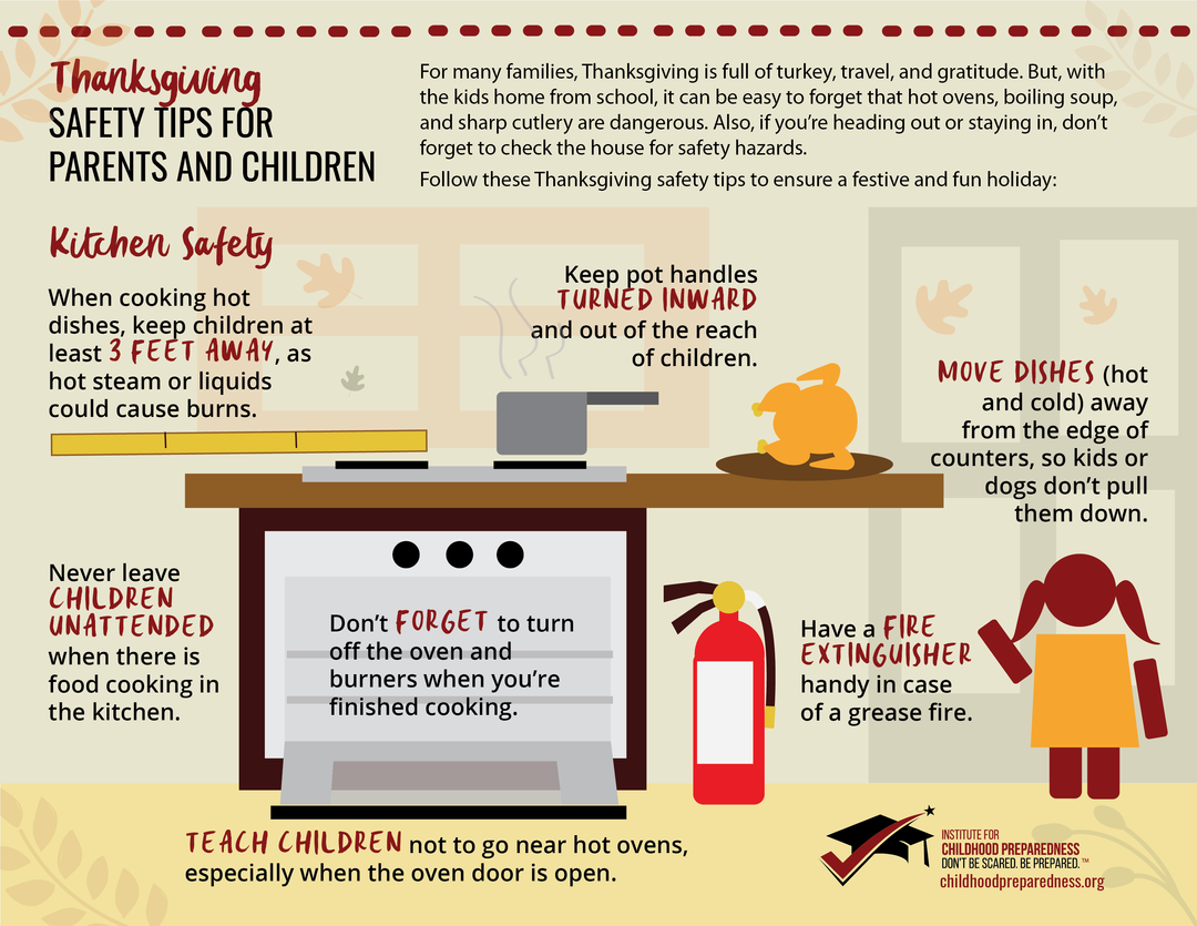 Kitchen Safety at Thanksgiving
