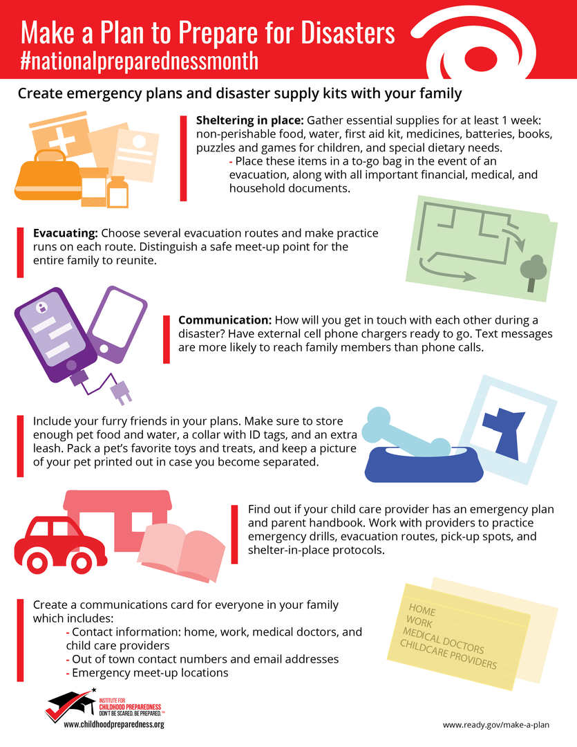 Make a Plan to Prepare for Disasters