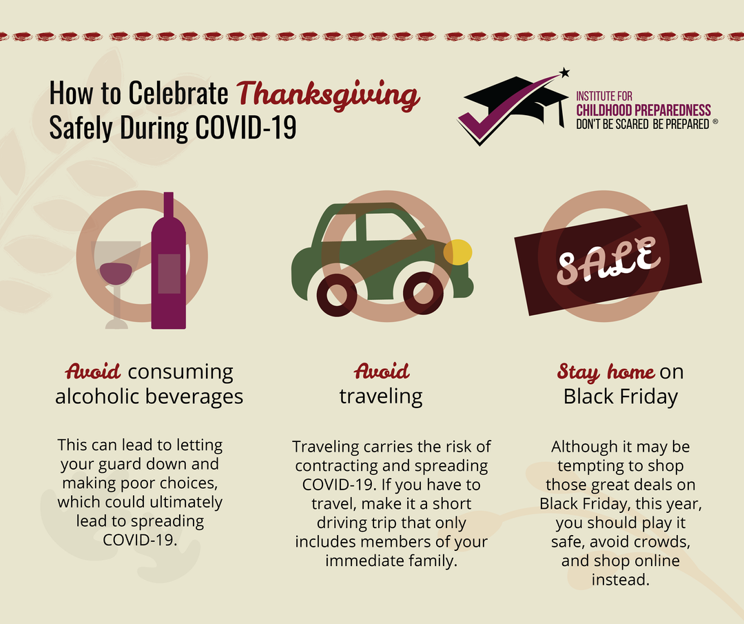 Thanksgiving Safety COVID-19