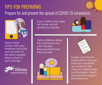 COVID 19 Tips for preparing