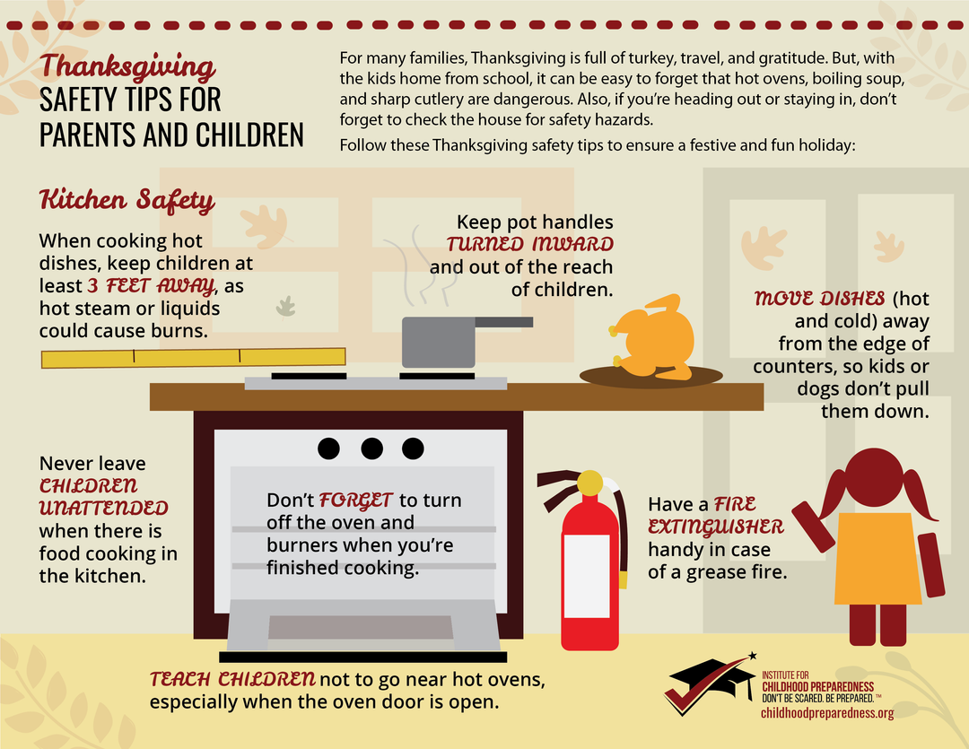 Thanksgiving Info-graphics-01.png