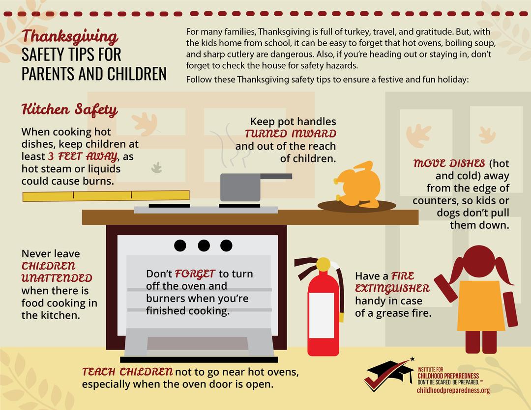 Kitchen Safety Thanksgiving