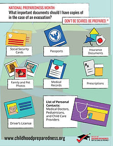 In case of an evacuation what documents should I have?