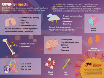 COVID-19-Long-Hault-Side-Effects