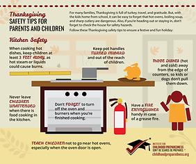 Thanksgiving Info-graphics kitchen safety