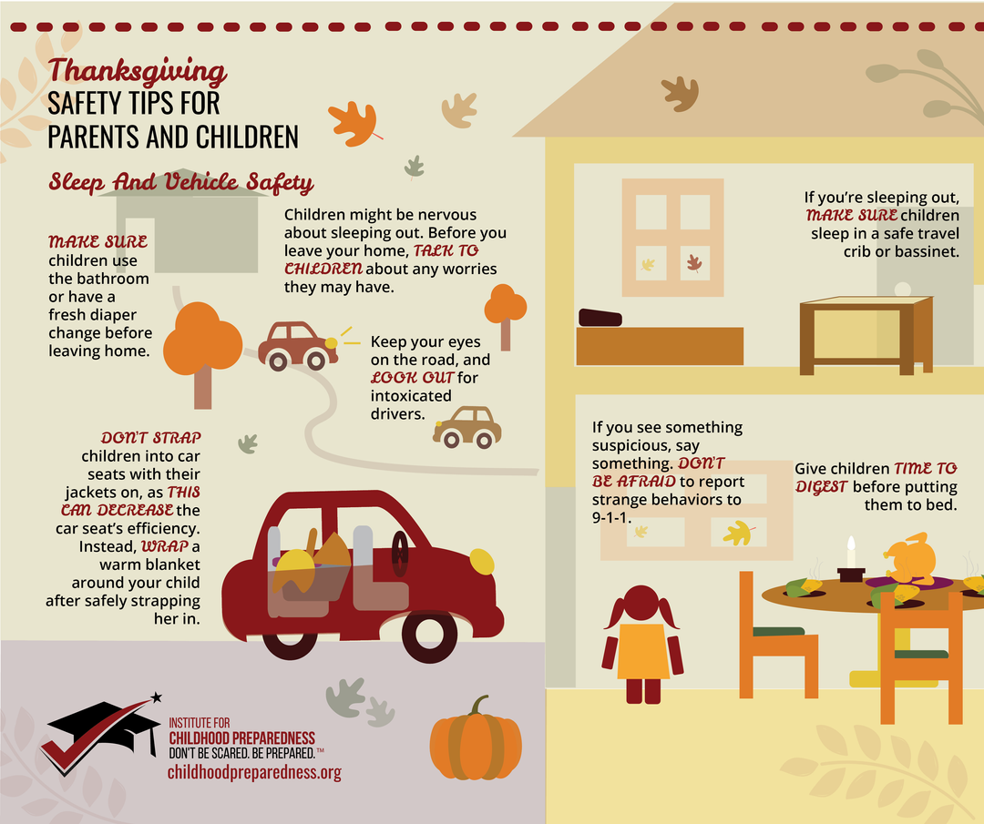 Thanksgiving Safety Travel Tips