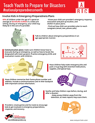 Teach youth to prepare for disasters info-graphics