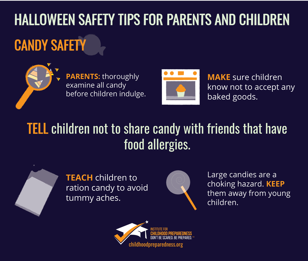 Candy Safety for Halloween