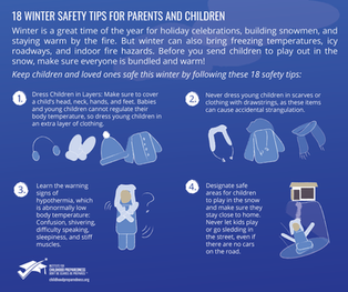 Winter Safety Grapic Tile Tips 1-4