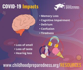Covid-19 brain and sense impacts