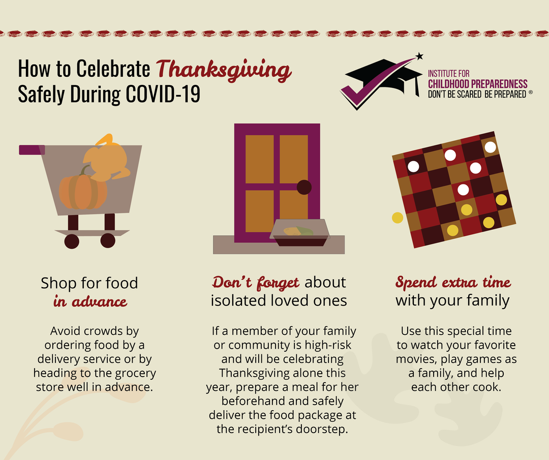 Celebrate Thanksgiving During COVID-19