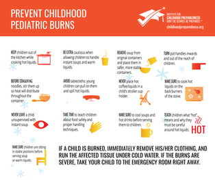 Prevent Childhood Pediatric Burns