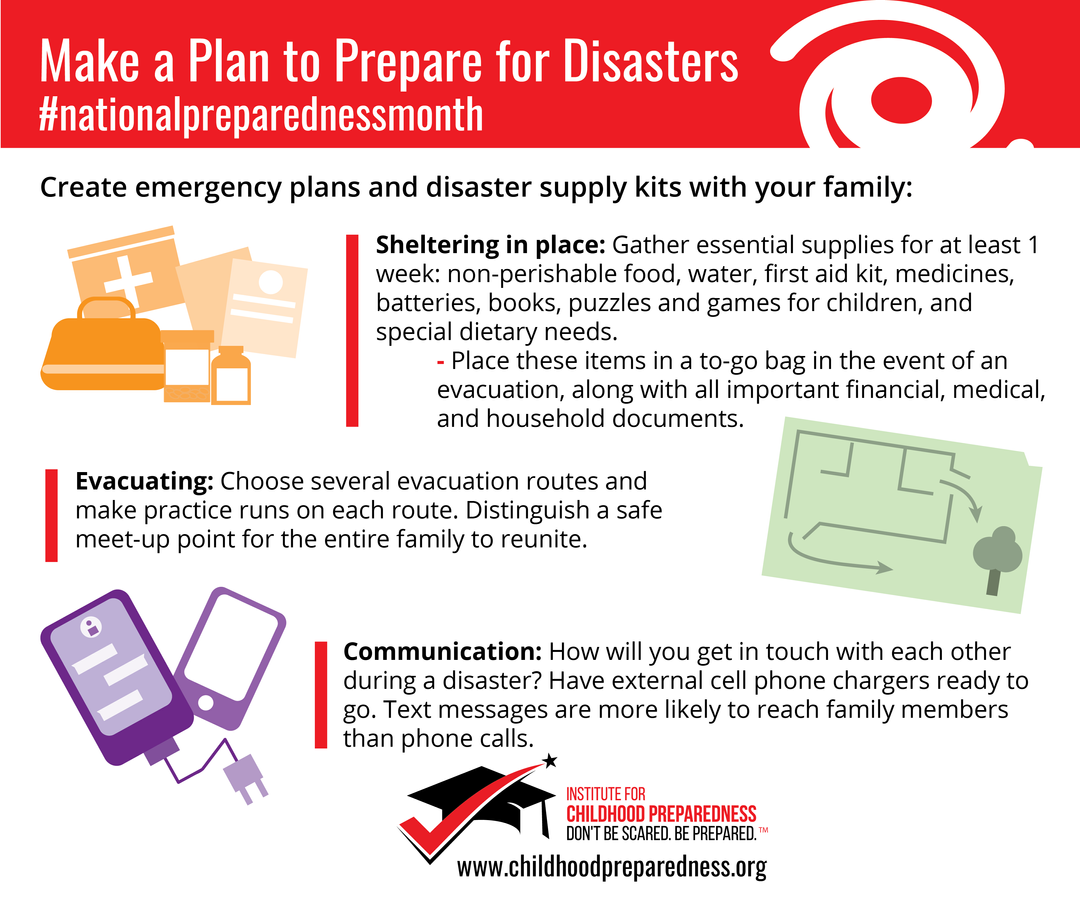 Create an Emergency Plan for Disasters