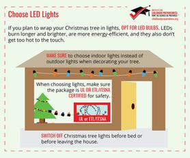 Choose LED lights