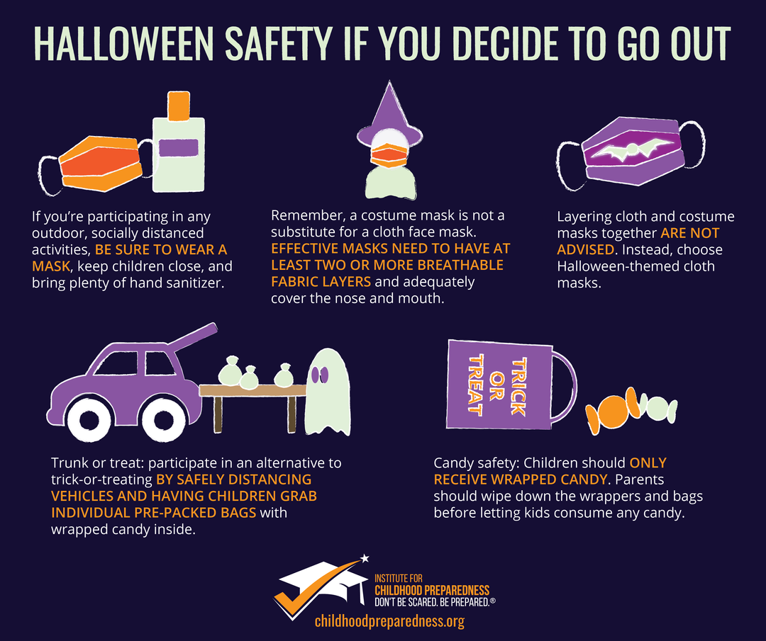 Halloween safety for COVID
