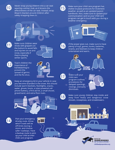 Winter Safety graphic 18 tips