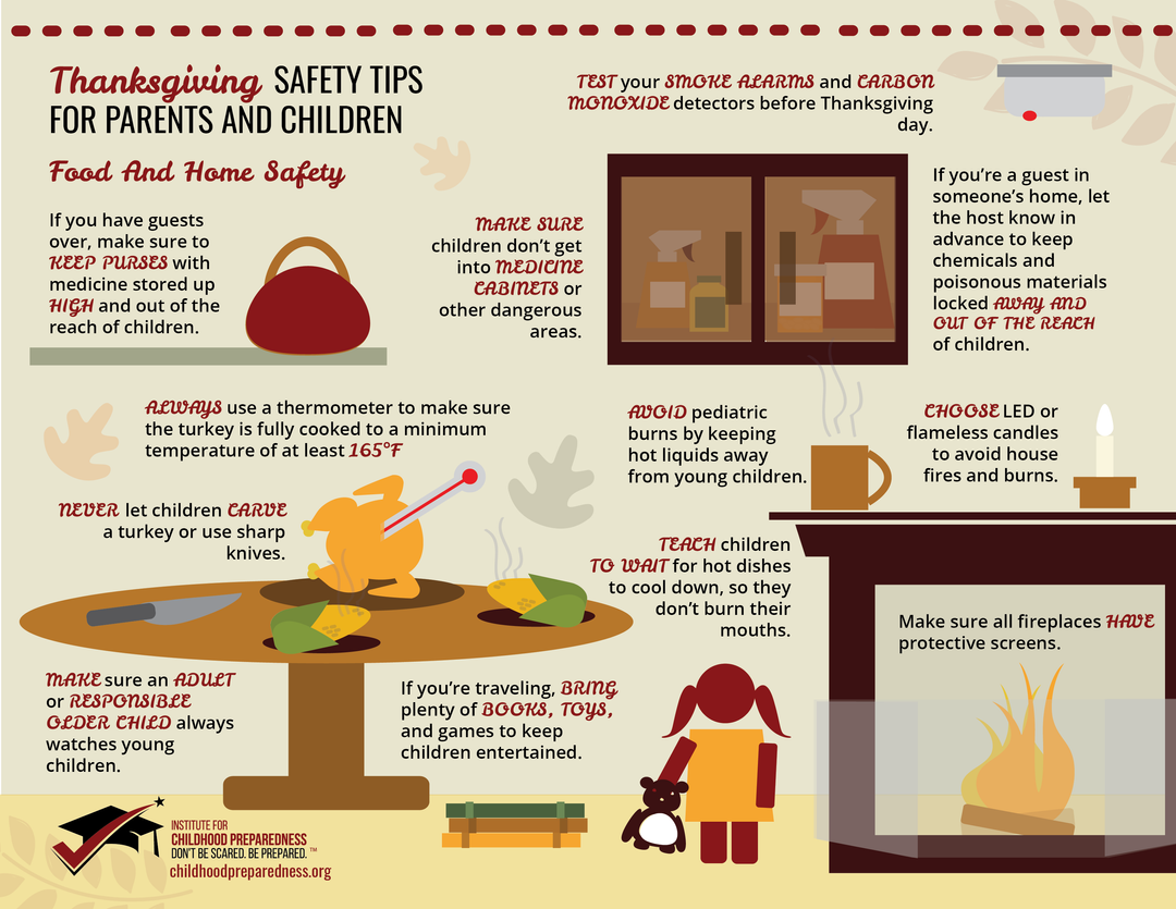 Thanksgiving Food and Safety Info-graphics