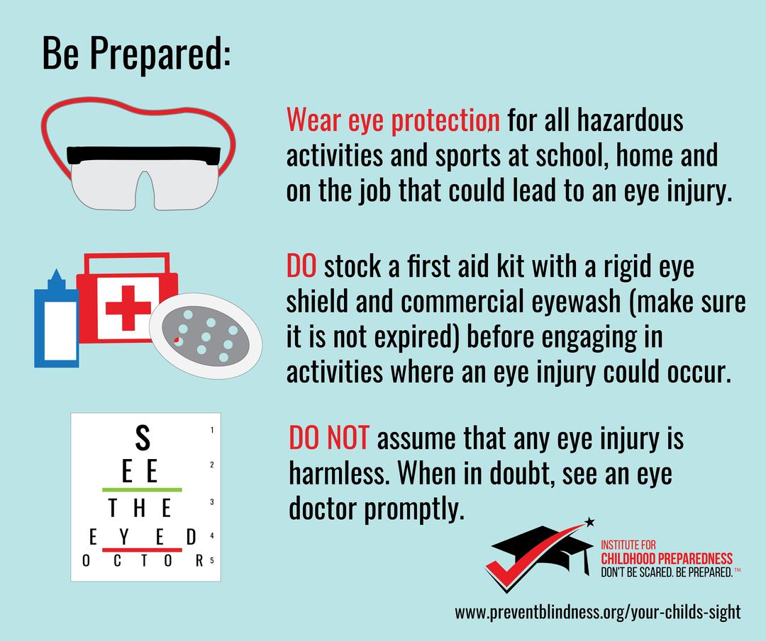 Be Prepared for eye injuries