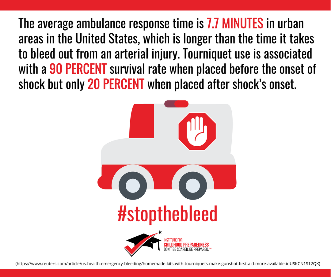 Stop the bleed tiles-02.png