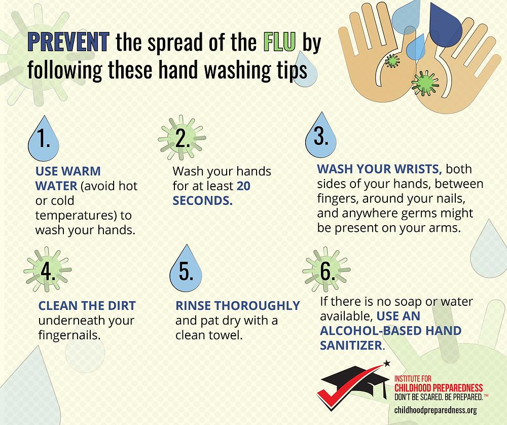 flu, handwashing, covid19, covid-19, coronavirus, pandemic