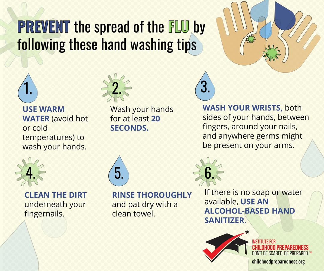 Flu_handwashing Graphics-01.png