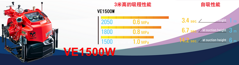VE1500W1.png